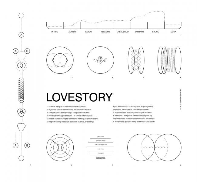 LOVESTORY // scheme